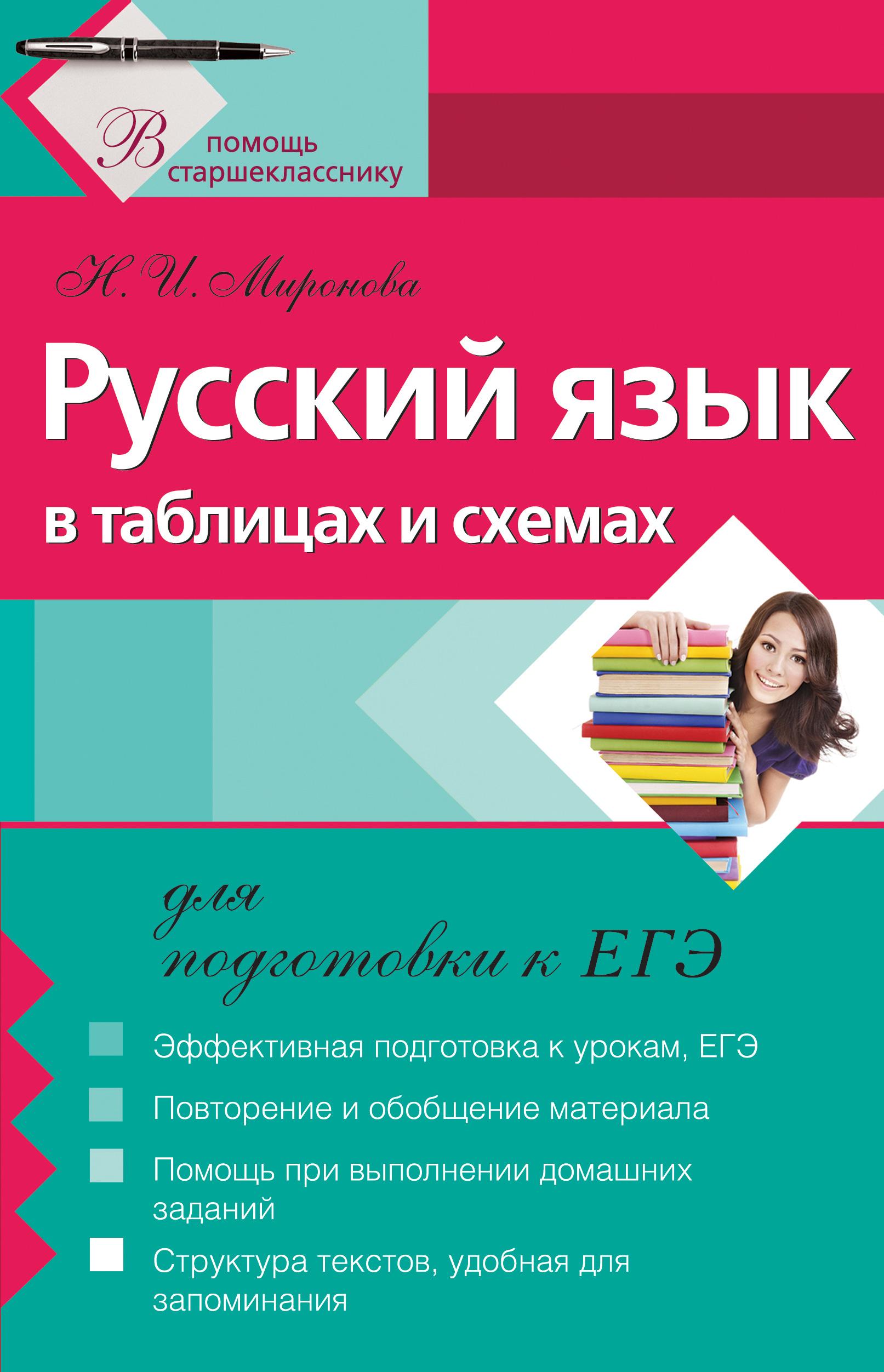 Русский язык в таблицах и схемах для подготовки к ЕГЭ