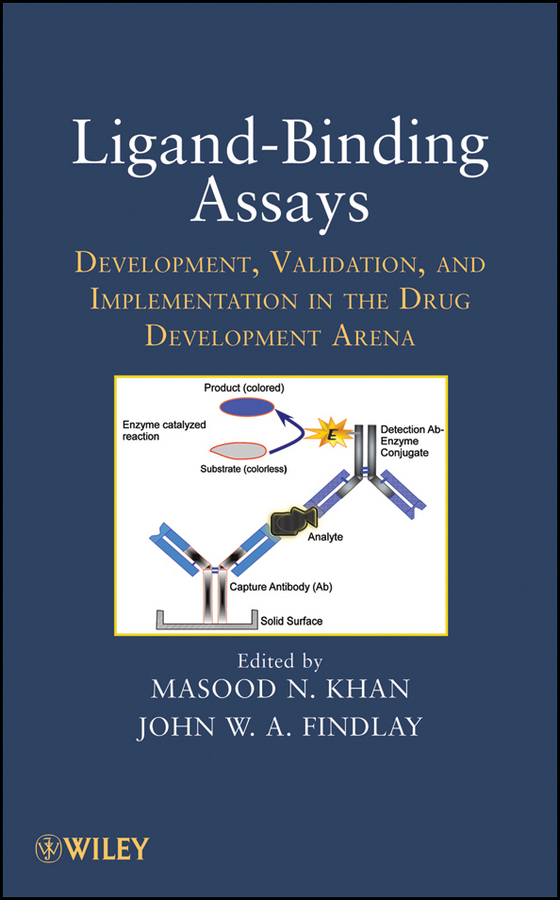 Findlay John W. Ligand-Binding Assays. Development, Validation, and Implementation in the Drug Development Arena