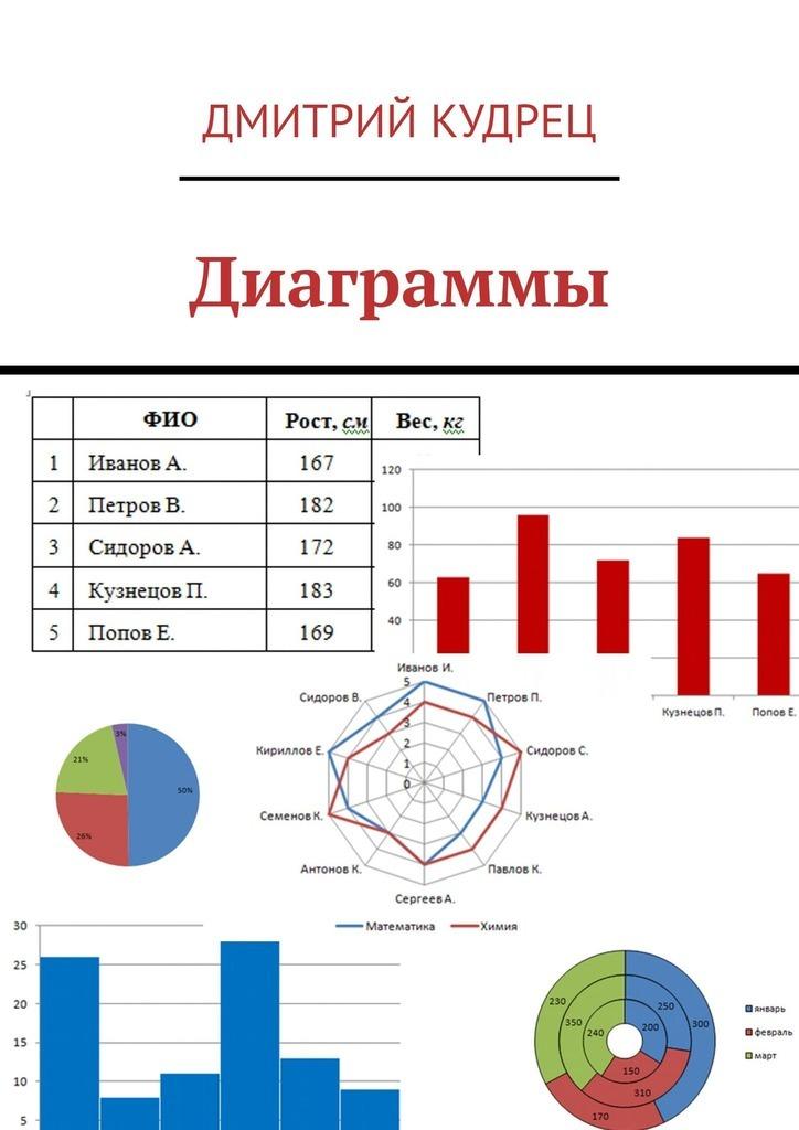 цена на Дмитрий Кудрец Диаграммы