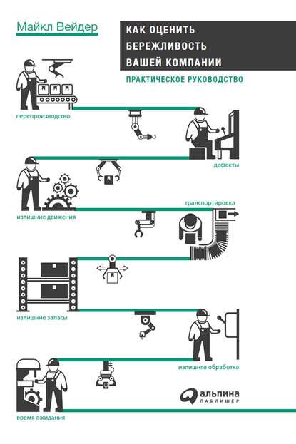Как оценить бережливость вашей компании: Практическое руководство фото