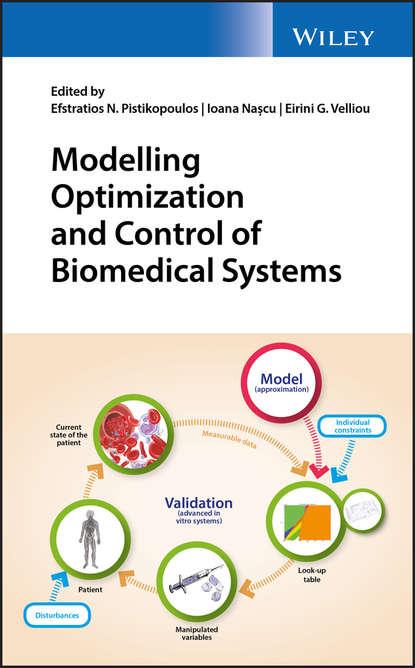 Фото - Ioana Nascu Modelling Optimization and Control of Biomedical Systems haim azhari basics of biomedical ultrasound for engineers