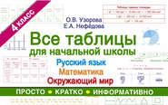 Все таблицы для начальной школы. Русский язык, математика, окружающий мир. 4-й класс