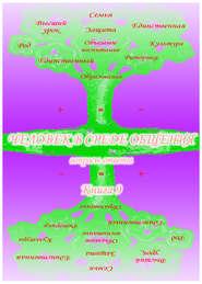 Учебник развития сознания. Вопросы и ответы. Книга 9. Человек в среде общения