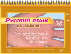 Русский язык. Вся орфография в таблицах и схемах
